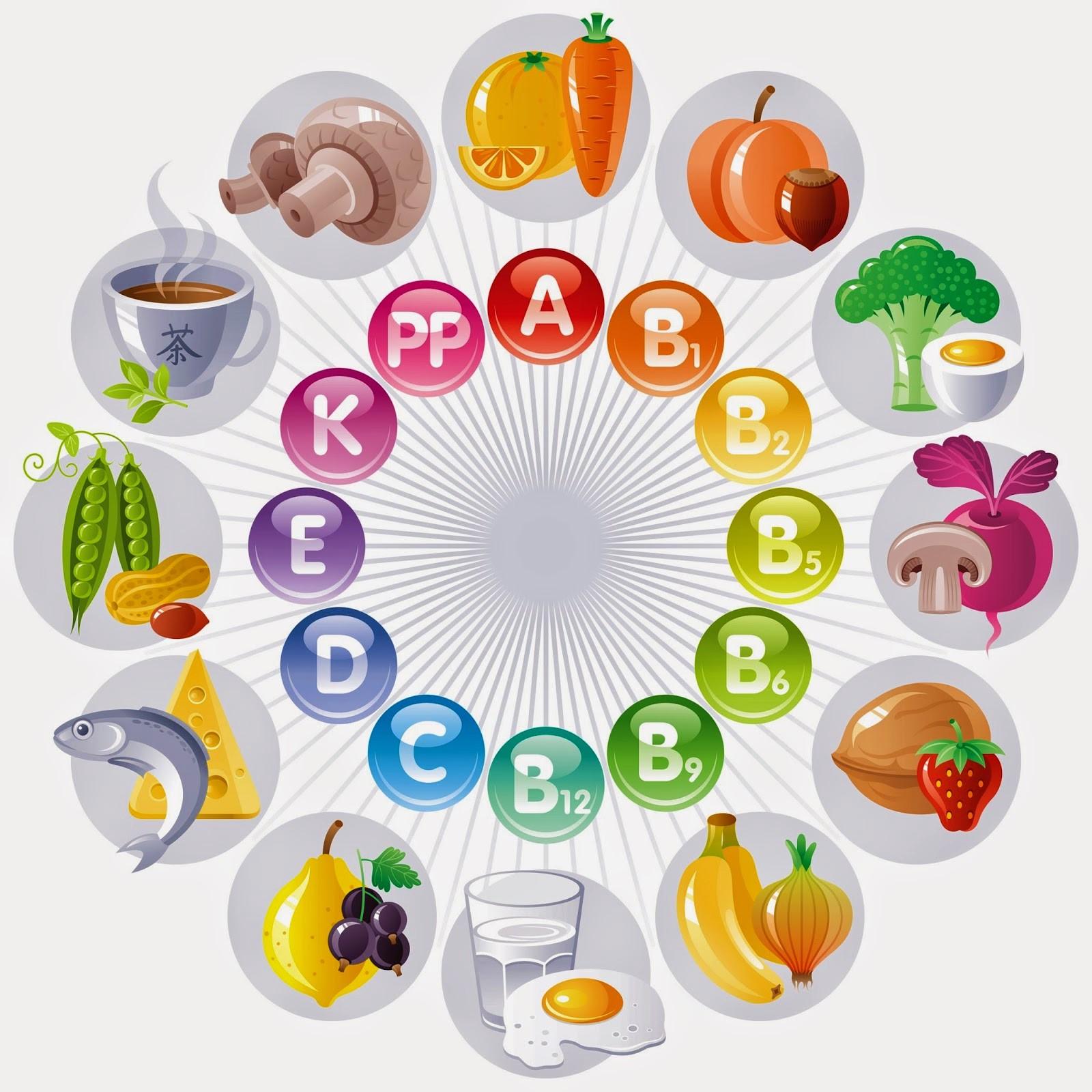 5-sintomi-di-carenza-di-vitamine