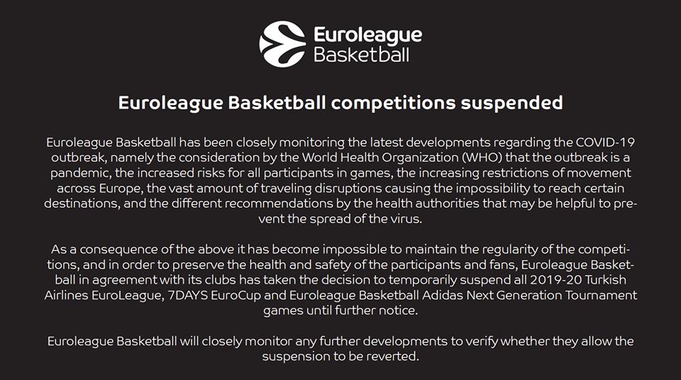, Eurolega, sospesa anche la competizione continentale