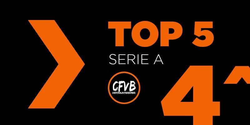 , TOP 5 Serie A – 4° Giornata