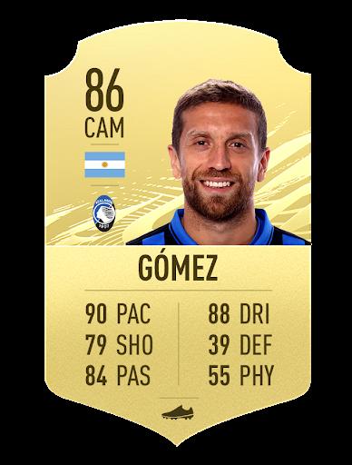 fifa 21, FIFA 21: I migliori centrocampisti