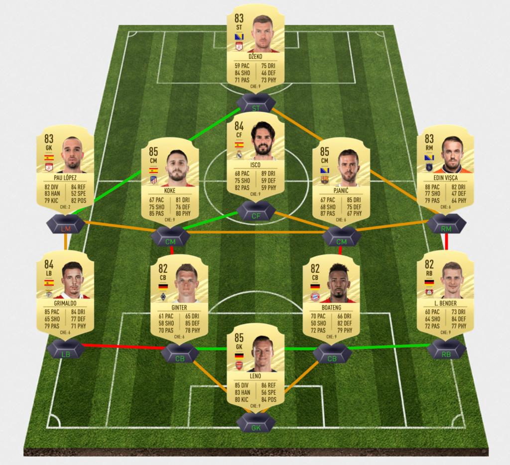 Fifa 21, Fifa 21, SBC Rooney End of an Era