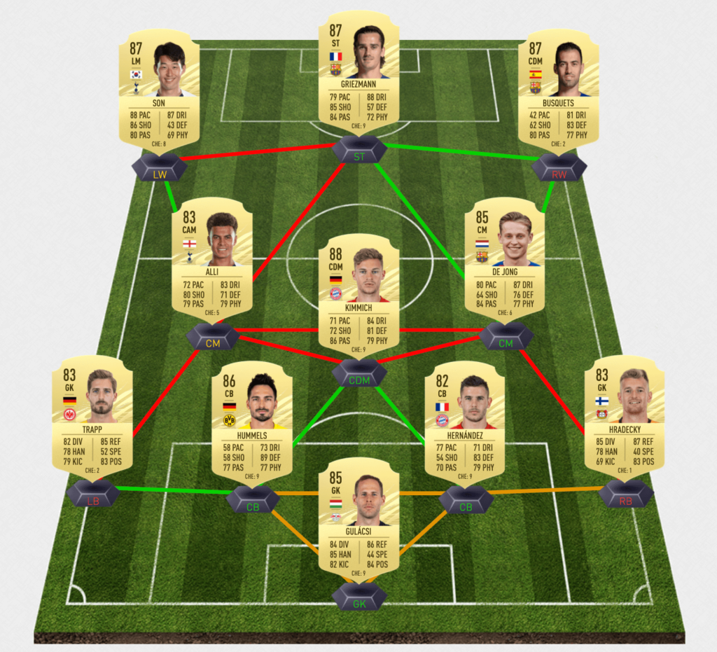 , Fifa 21, La seconda parte della SBC Rooney EOAE