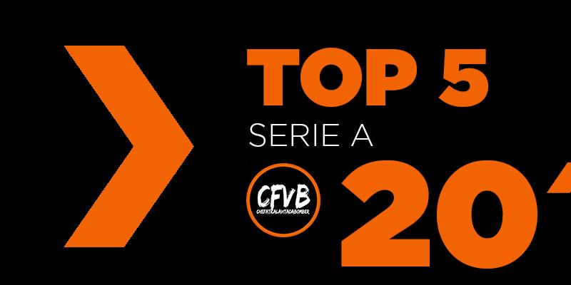 , TOP 5 Serie A – 20° Giornata