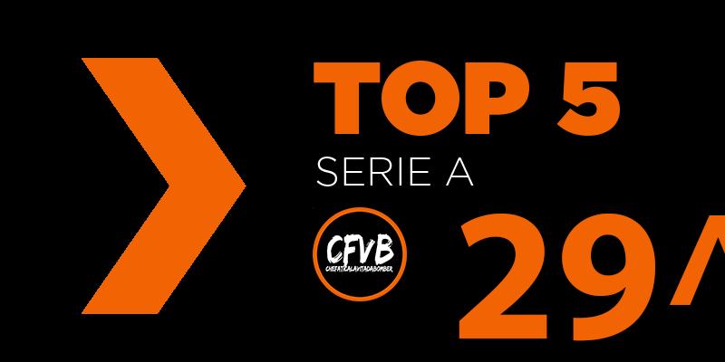, TOP 5 Serie A – 29° Giornata