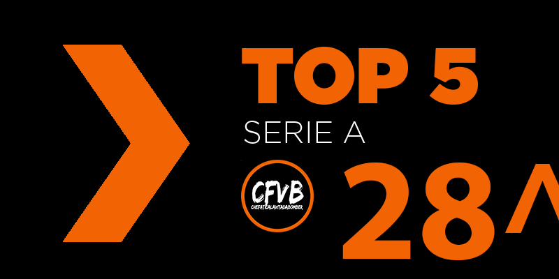 , TOP 5 Serie A – 28° Giornata
