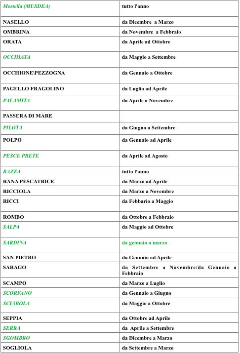 tabella tessa 2