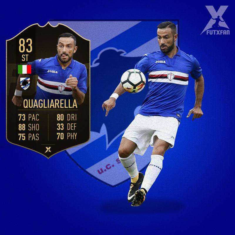 Fabio Quagliarella Prediction IF
