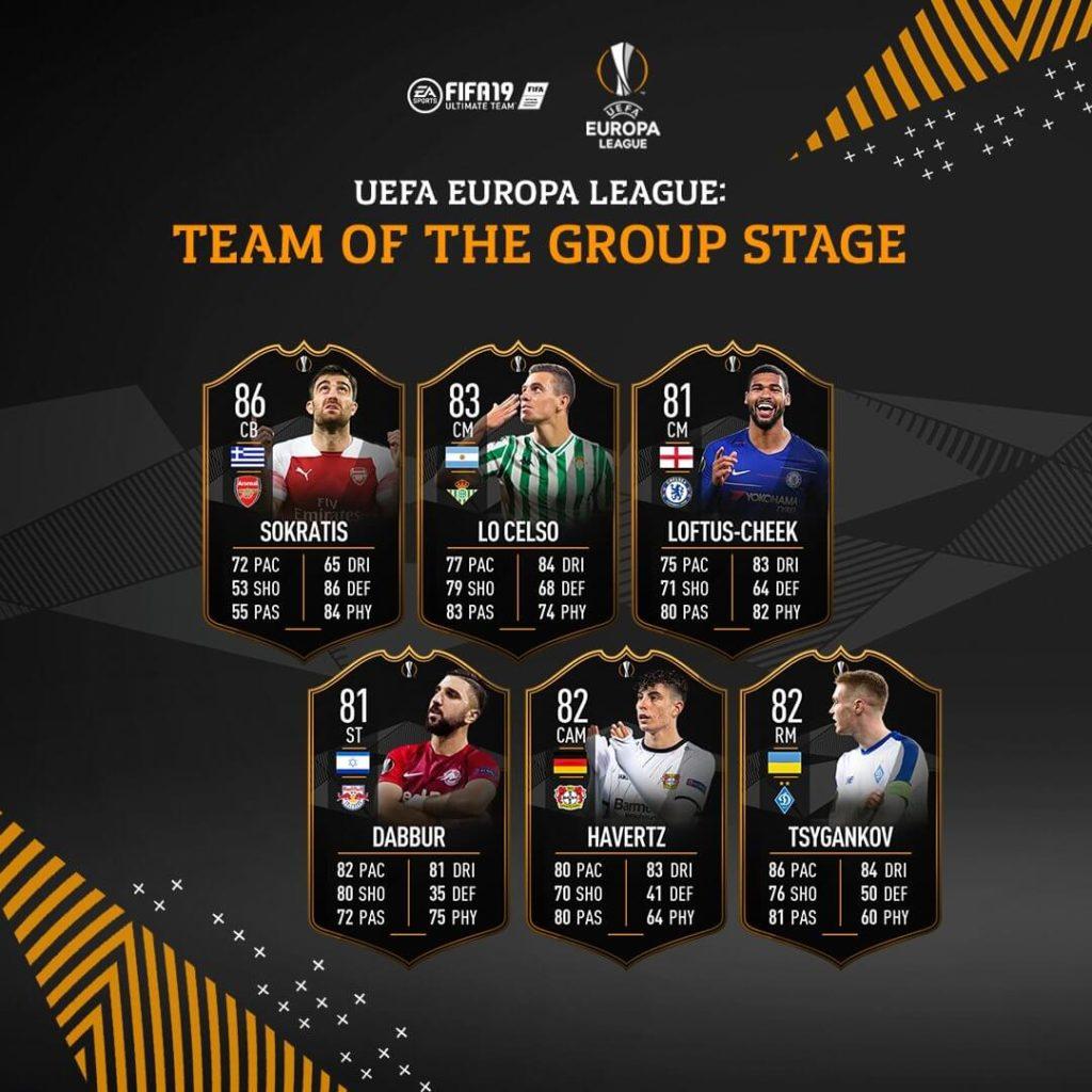 Ecco i migliori giocatori della fase a gironi di Europa League con FIFA 19 TOTGS