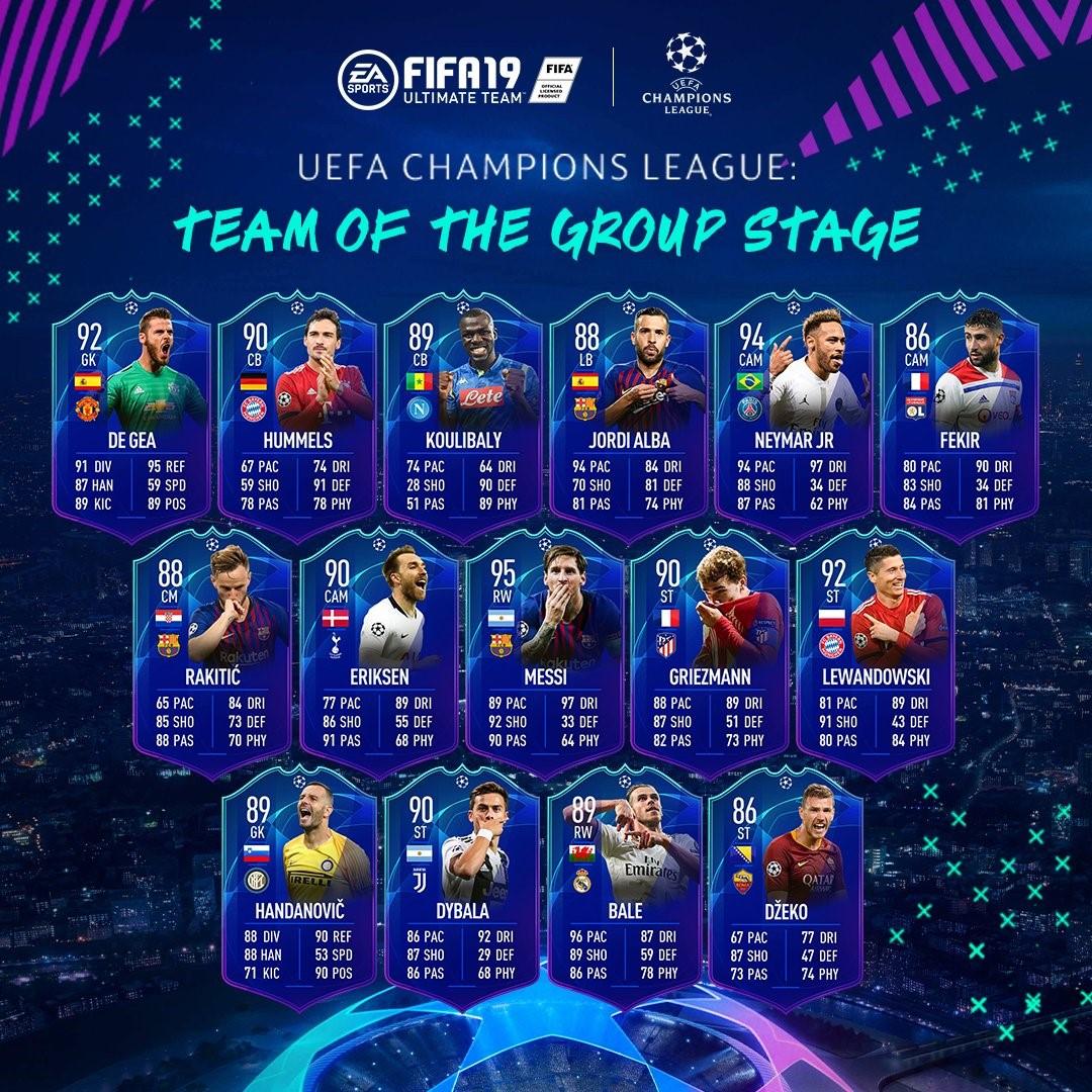 Ecco i migliori giocatori della fase a gironi di Champions League con FIFA 19 TOTGS