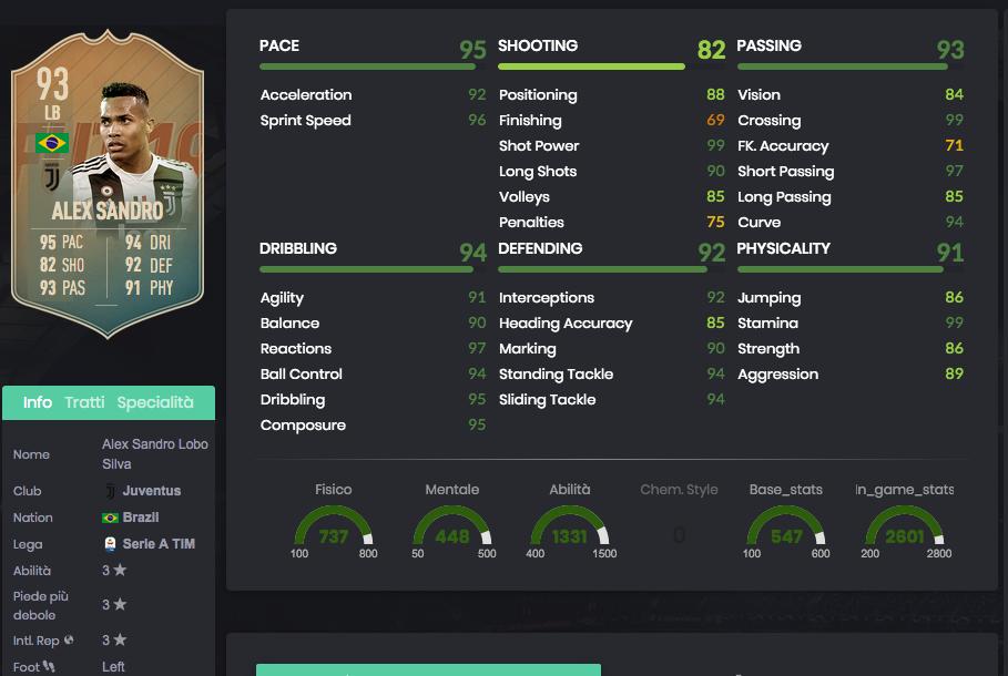 FIFA 19: Sbc Alex Sandro Flashback