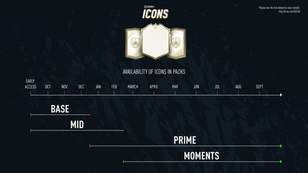 Timeline Icon FUT 20