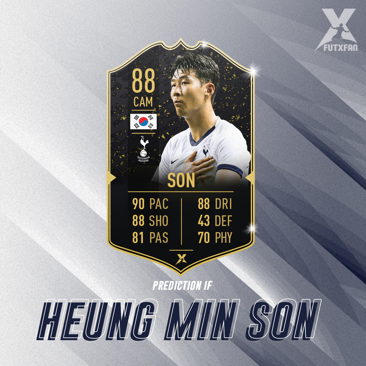 Heung Min Son Prediction IF