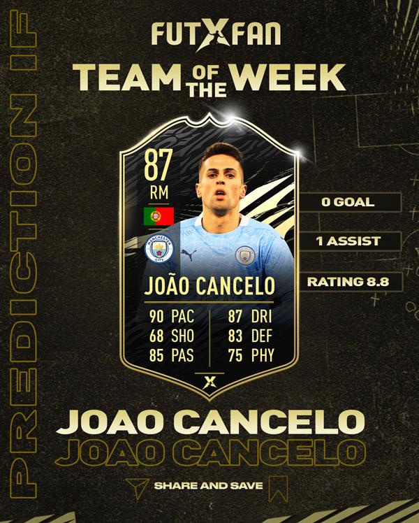 João Pedro Cavaco Cancelo (Manchester City)