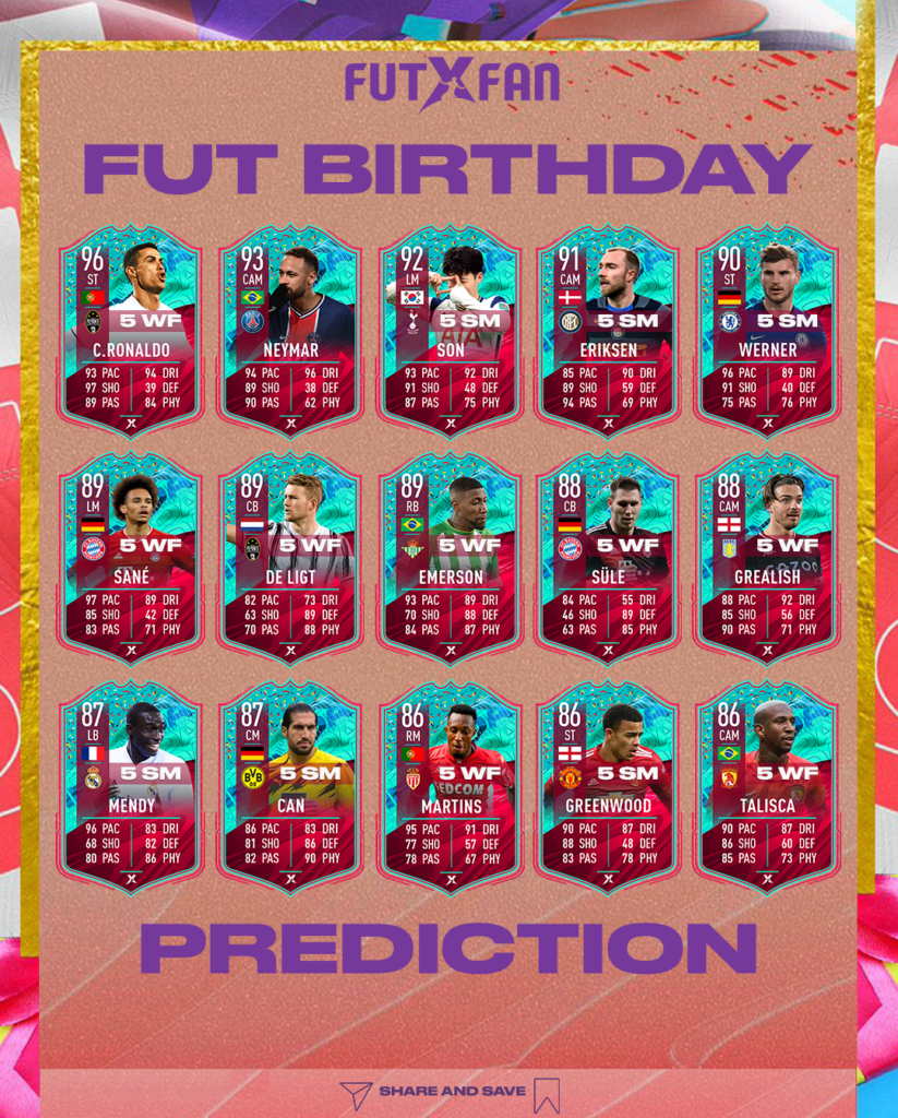 FUT Birthday Prediction