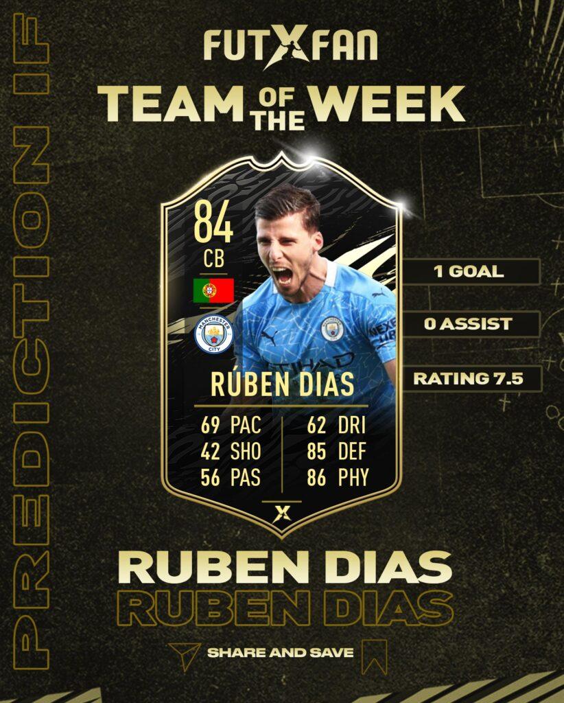 Rúben Dias(Manchester City)