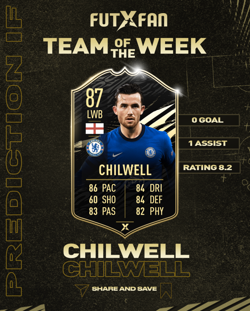 Ben Chilwell (Chelsea)