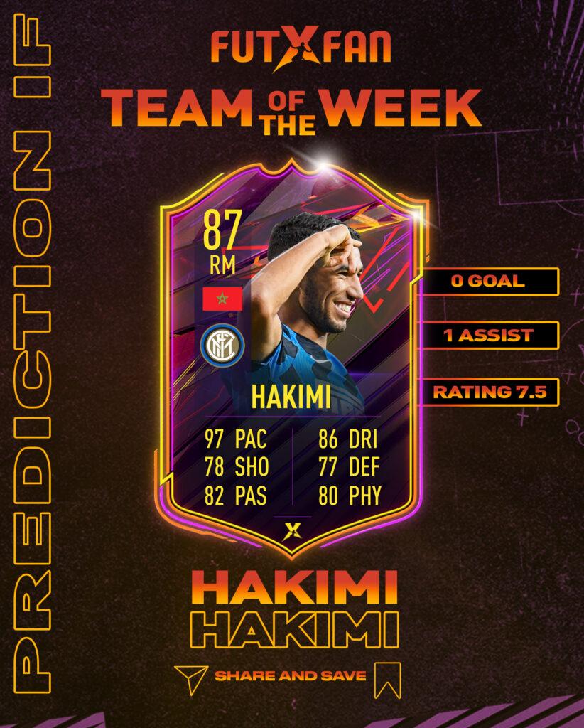 Achraf Hakimi (Inter)